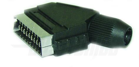 Connettori SCART e S-VHS